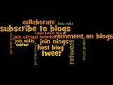 Wordle: PLN Survey Final